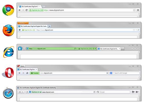 When To Use Extended Validation (EV) SSL Certificates | DigiCert com