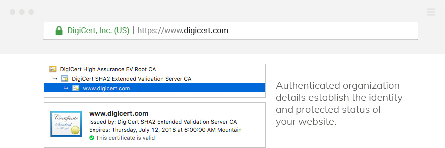 EV Multi-Domain SSL Certificates | DigiCert.com