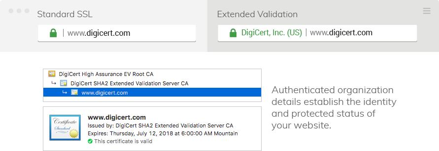 Standard SSL Certificates (TLS) | DigiCert.com