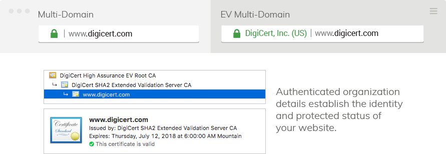 Multi-Domain (SAN) Certificates | DigiCert.com