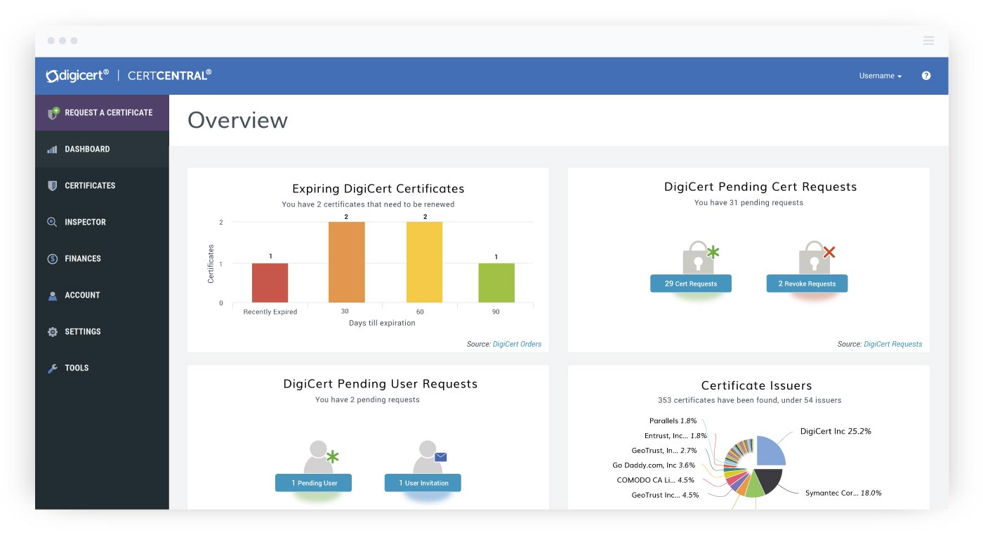 certcentral_overview_screenshot_1400