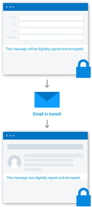 Secure Email Graphic