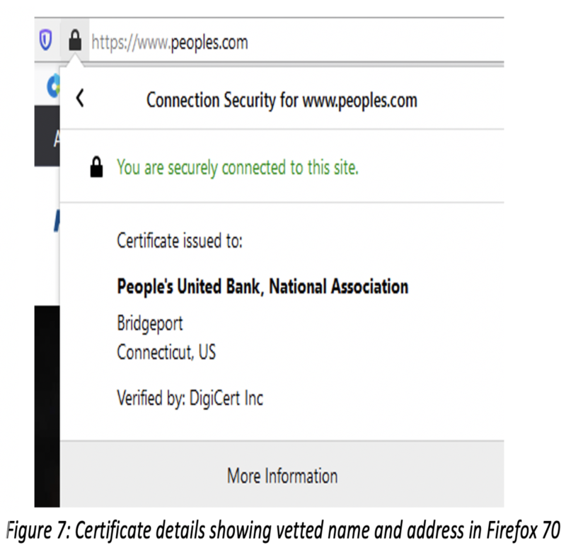 Figure 7: Certificate details showing vetted name and address in Firefox 70